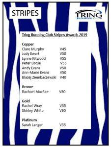 Stripes awards 2019